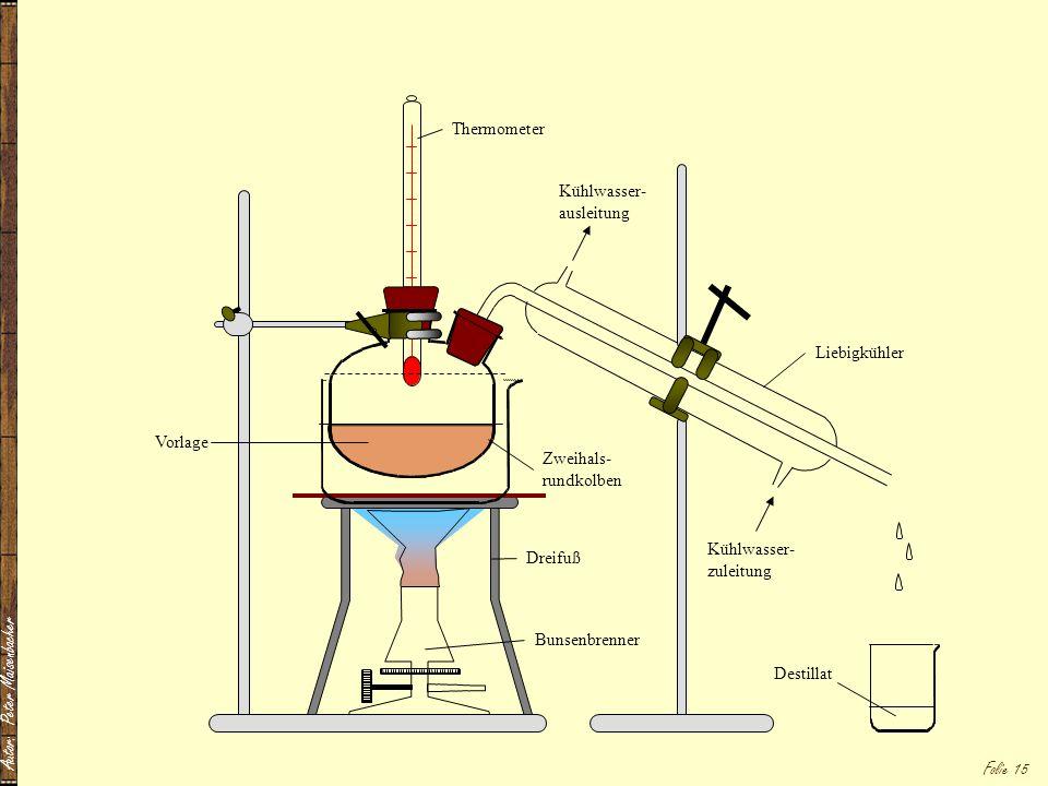 Autor: Peter Maisenbacher Folie 15 Liebigkühler Thermometer Destillat Zweihals- rundkolben Bunsenbrenner Dreifuß Vorlage Kühlwasser- zuleitung Kühlwas