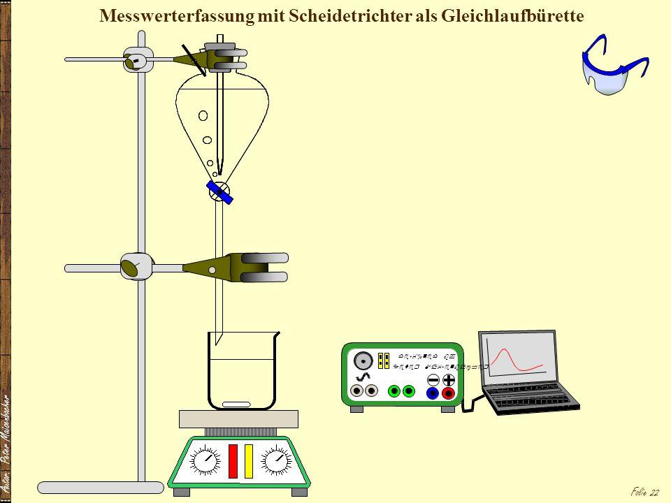 Autor: Peter Maisenbacher Folie 22 Messwerterfassung mit Scheidetrichter als Gleichlaufbürette