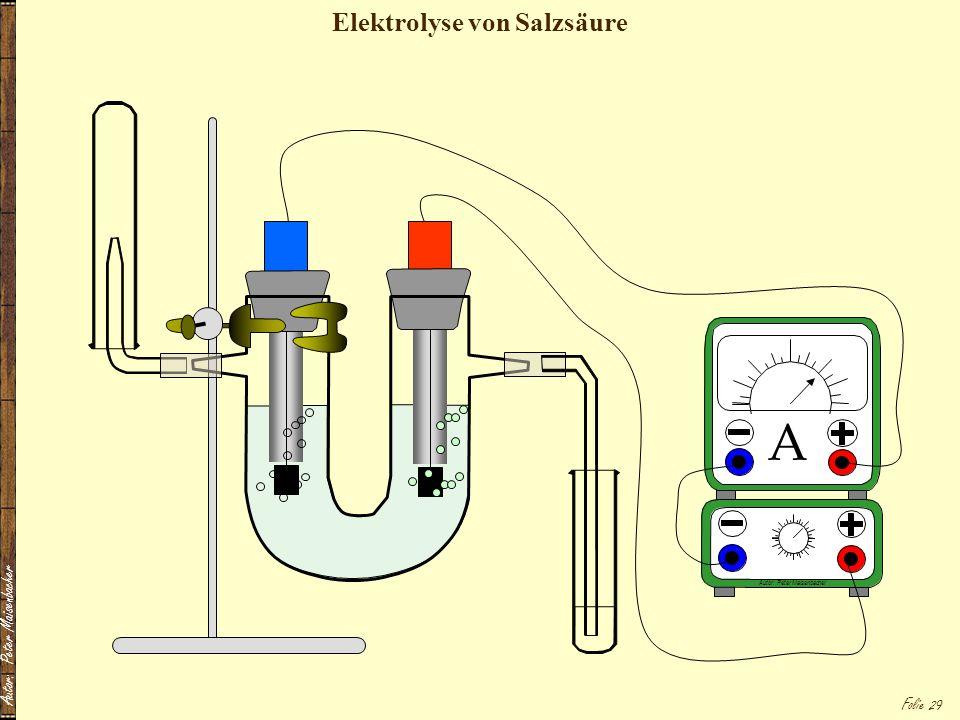 Folie 29 Elektrolyse von Salzsäure A Autor: Peter Maisenbacher