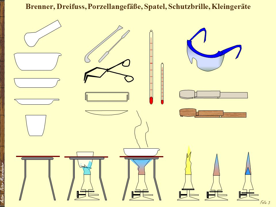 Autor: Peter Maisenbacher Folie 3 Brenner, Dreifuss, Porzellangefäße, Spatel, Schutzbrille, Kleingeräte