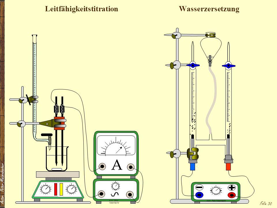 Folie 30 Leitfähigkeitstitration Wasserzersetzung Autor: Peter Maisenbacher A