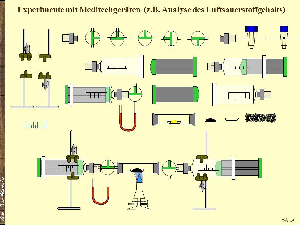 Autor: Peter Maisenbacher Folie 34 Experimente mit Meditechgeräten (z.B. Analyse des Luftsauerstoffgehalts)