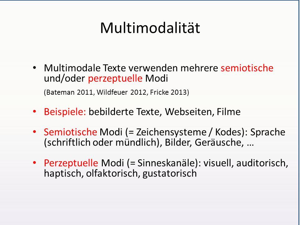 Multimodalität Multimodale Texte verwenden mehrere semiotische und/oder perzeptuelle Modi (Bateman 2011, Wildfeuer 2012, Fricke 2013) Beispiele: bebil