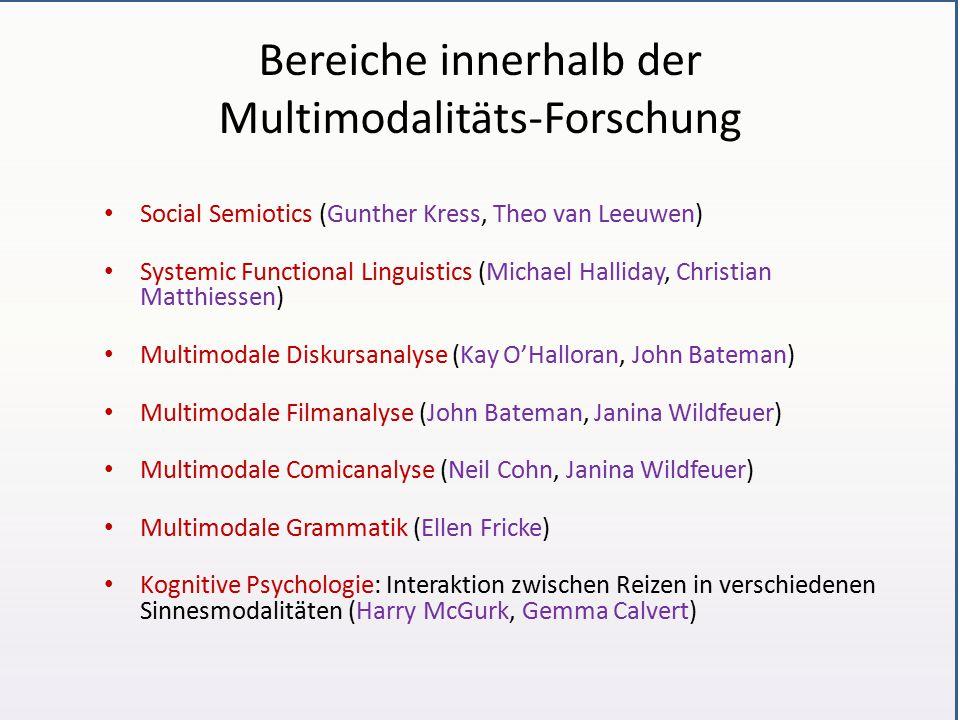 Bereiche innerhalb der Multimodalitäts-Forschung Social Semiotics (Gunther Kress, Theo van Leeuwen) Systemic Functional Linguistics (Michael Halliday,
