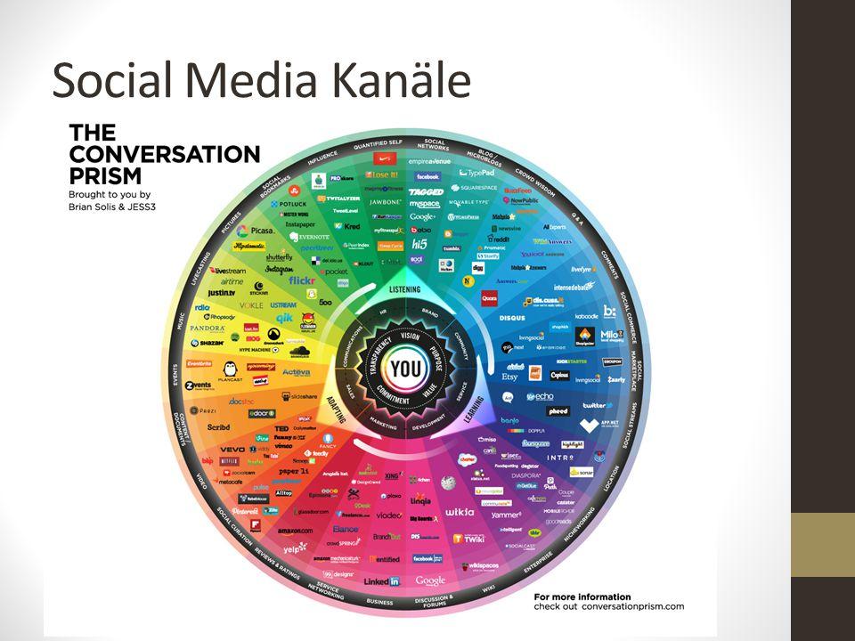 Soziale Netzwerke: zB: Facebook, MySpace, Google+ Mikroblogging-Plattformen: zB: Twitter Videoportale: zB: YouTube, vimeo Fotoblogs: zB: Instagram, flickr