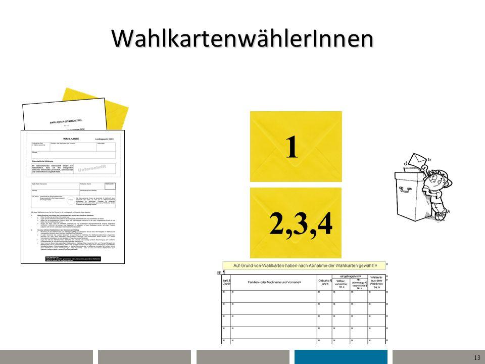 13 1 WahlkartenwählerInnen 2,3,4