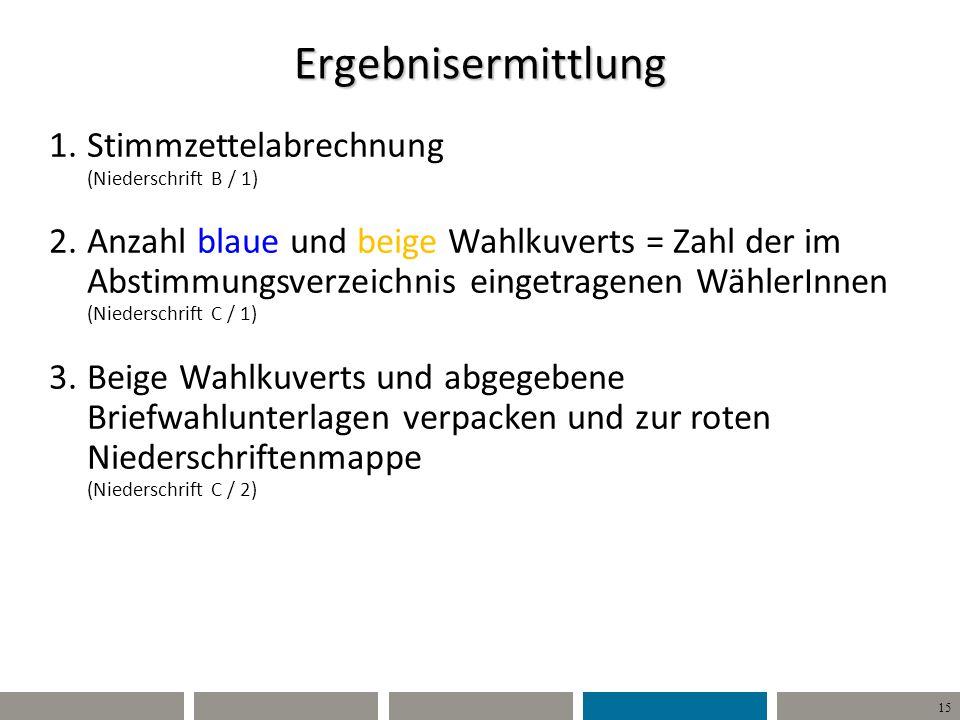 15 1.Stimmzettelabrechnung (Niederschrift B / 1) 2.Anzahl blaue und beige Wahlkuverts = Zahl der im Abstimmungsverzeichnis eingetragenen WählerInnen (