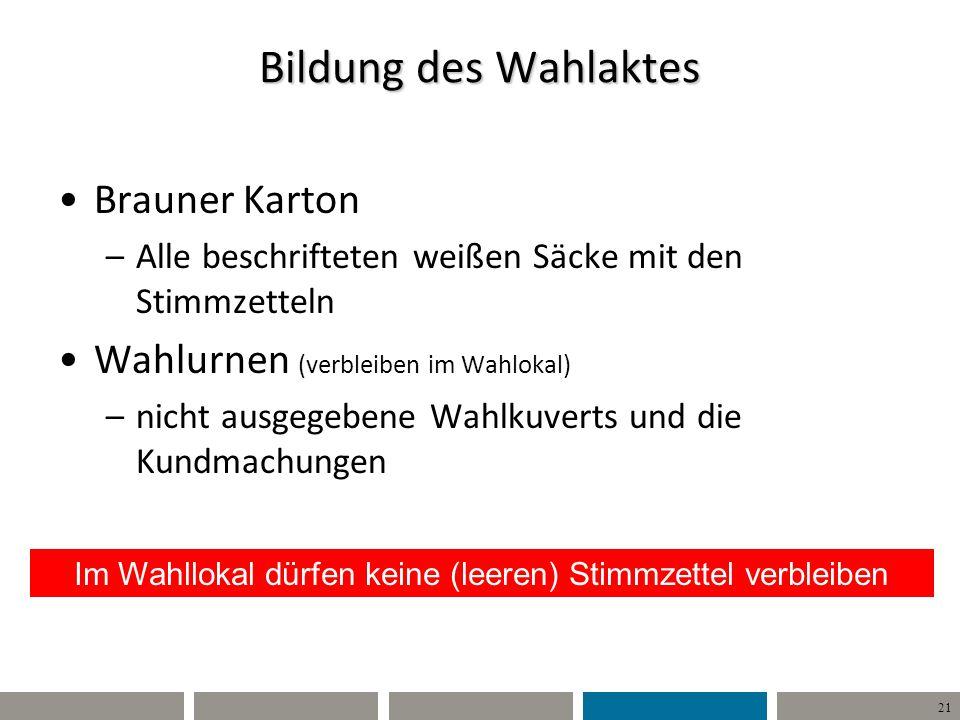 21 Bildung des Wahlaktes Brauner Karton –Alle beschrifteten weißen Säcke mit den Stimmzetteln Wahlurnen (verbleiben im Wahlokal) –nicht ausgegebene Wa