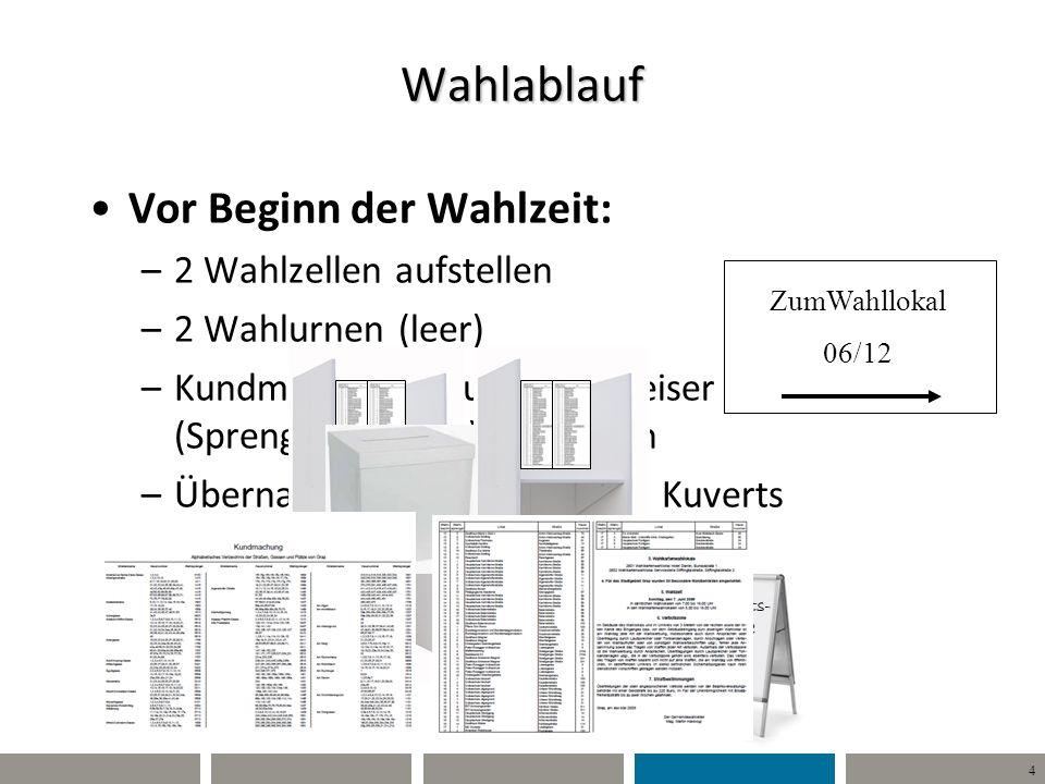 4 Vor Beginn der Wahlzeit: –2 Wahlzellen aufstellen –2 Wahlurnen (leer) –Kundmachungen und Wegweiser (Sprengelnummer) anbringen –Übernahme Stimmzettel