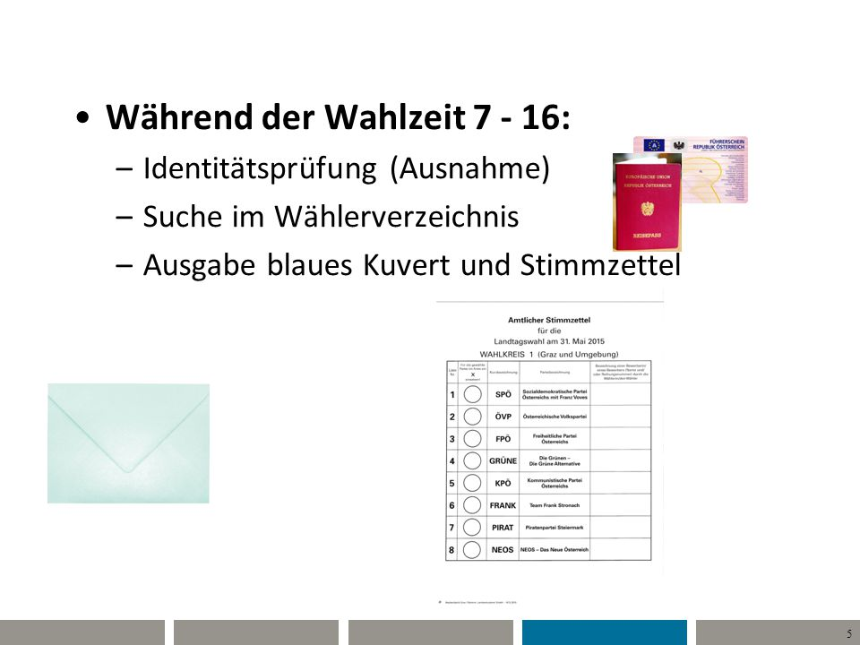 5 Während der Wahlzeit 7 - 16: –Identitätsprüfung (Ausnahme) –Suche im Wählerverzeichnis –Ausgabe blaues Kuvert und Stimmzettel