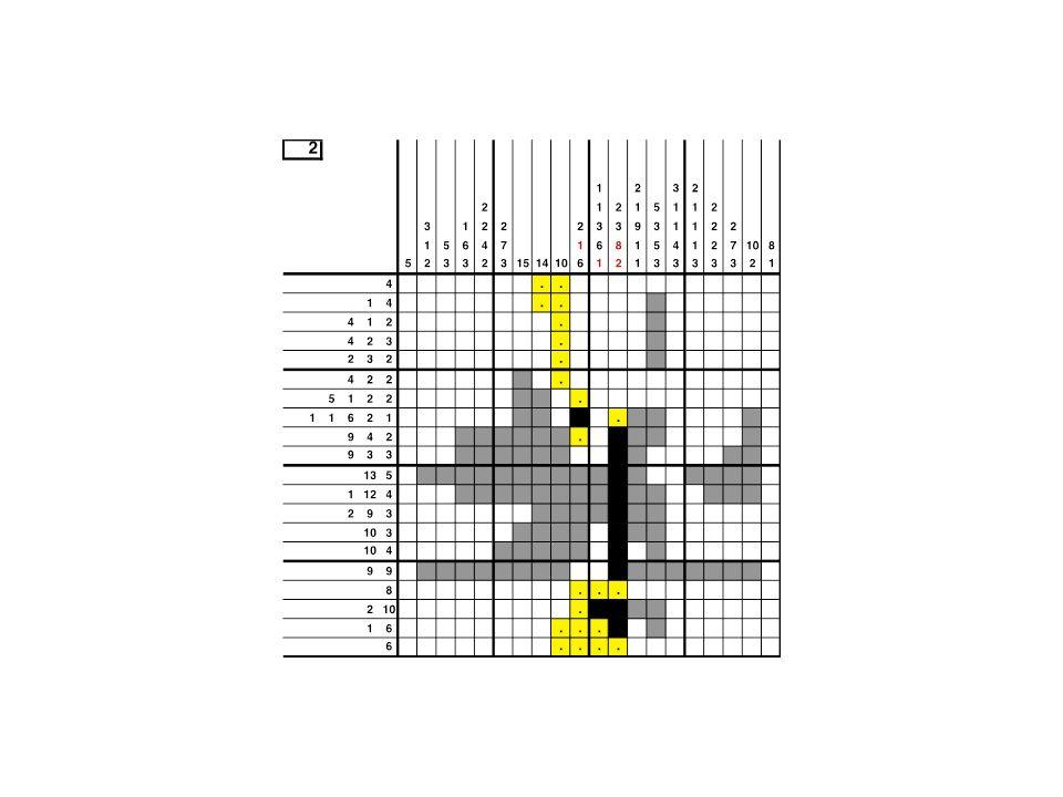 Nonogramm aus dem Tages-Anzeiger vom 9. Mai 2015 Lösungsfilm erstellt von Peter Gallin Legende: Grau bedeutet: