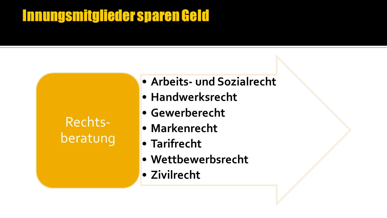 Arbeits- und Sozialrecht Handwerksrecht Gewerberecht Markenrecht Tarifrecht Wettbewerbsrecht Zivilrecht Rechts- beratung