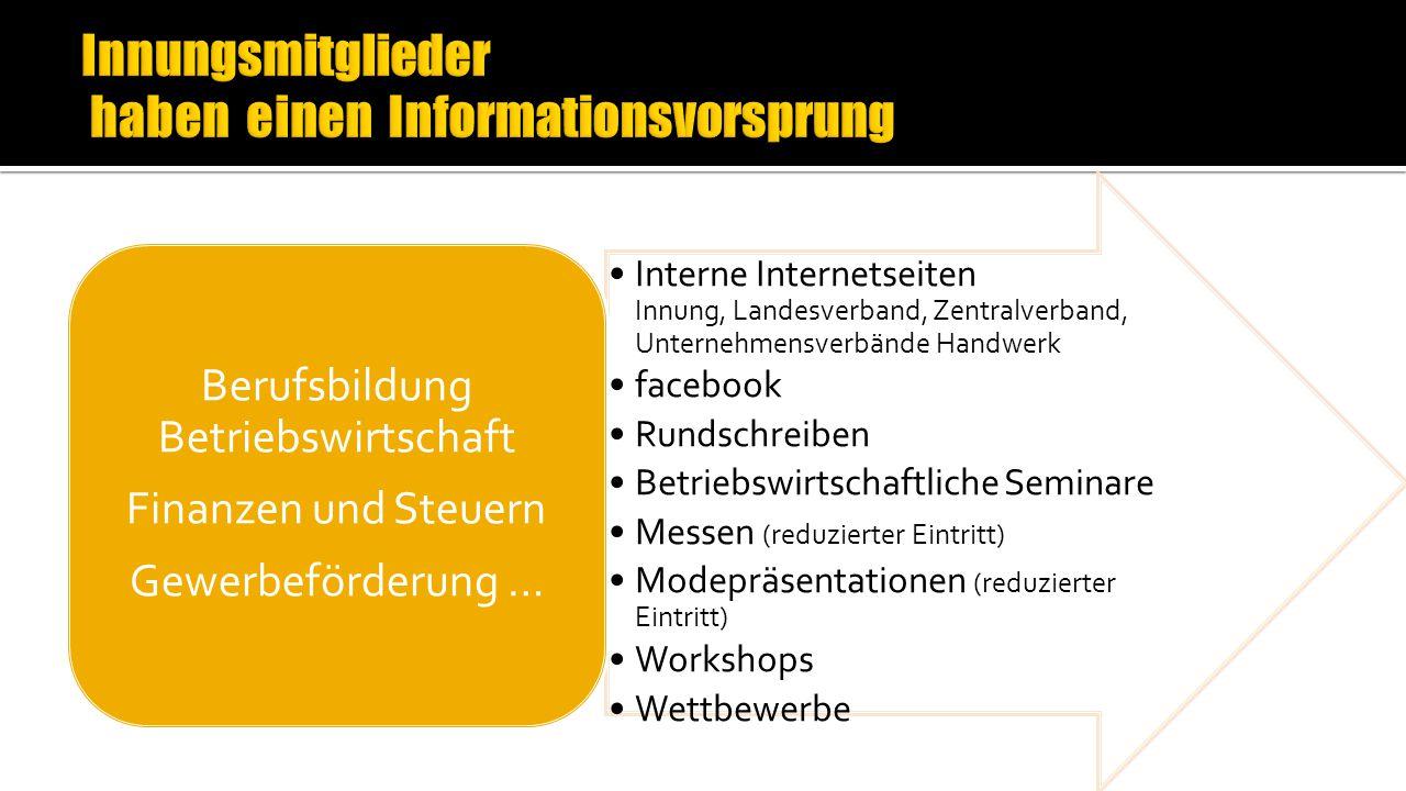 Interne Internetseiten Innung, Landesverband, Zentralverband, Unternehmensverbände Handwerk facebook Rundschreiben Betriebswirtschaftliche Seminare Me
