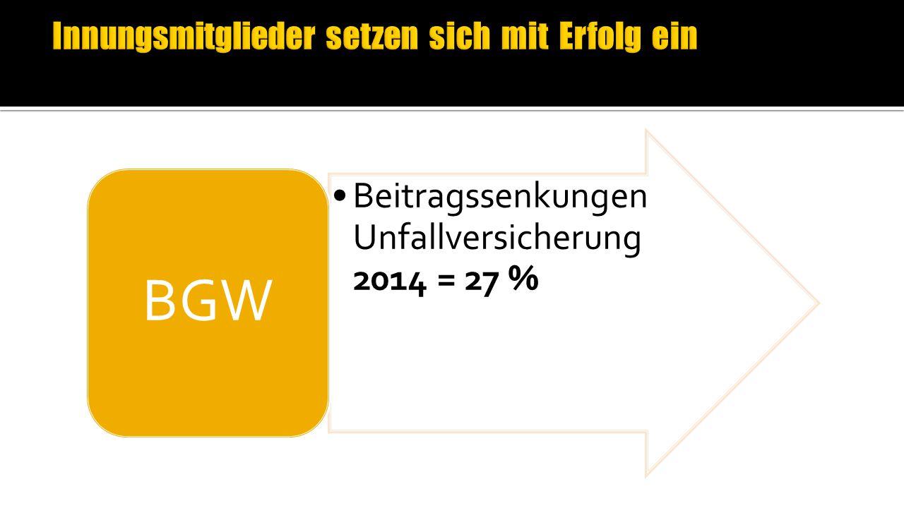 Beitragssenkungen Unfallversicherung 2014 = 27 % BGW