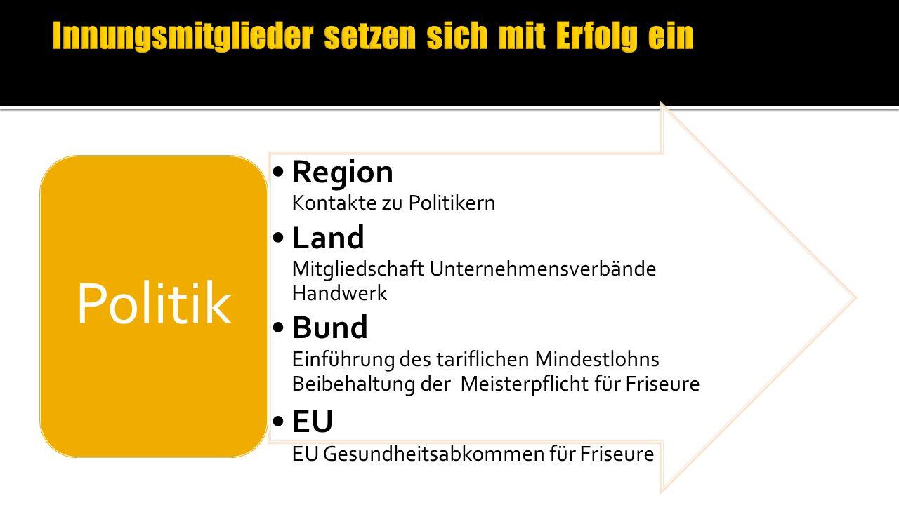 Region Kontakte zu Politikern Land Mitgliedschaft Unternehmensverbände Handwerk Bund Einführung des tariflichen Mindestlohns Beibehaltung der Meisterp