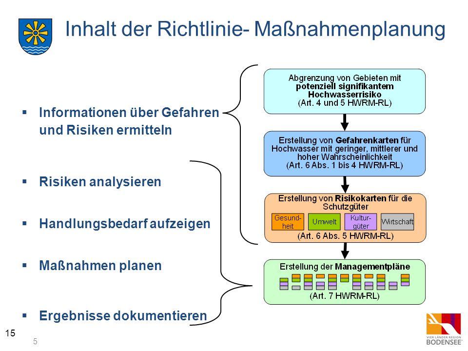 5 15 Inhalt der Richtlinie- Maßnahmenplanung  Informationen über Gefahren und Risiken ermitteln  Risiken analysieren  Handlungsbedarf aufzeigen  M