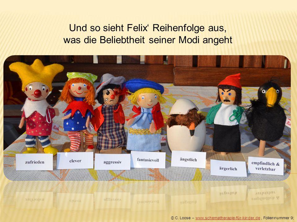 Und so sieht Felix' Reihenfolge aus, was die Beliebtheit seiner Modi angeht © C. Loose – www.schematherapie-für-kinder.de, Foliennummer 9;www.schemath