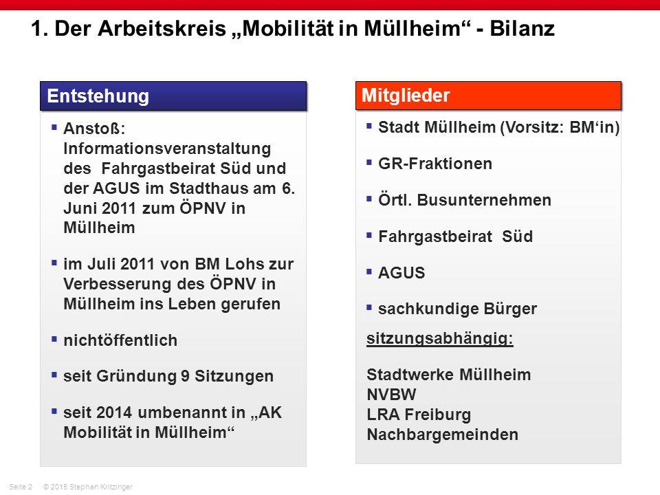 """Seite 2© 2015 Stephan Kritzinger 1. Der Arbeitskreis """"Mobilität in Müllheim"""" - Bilanz Entstehung  Anstoß: Informationsveranstaltung des Fahrgastbeira"""