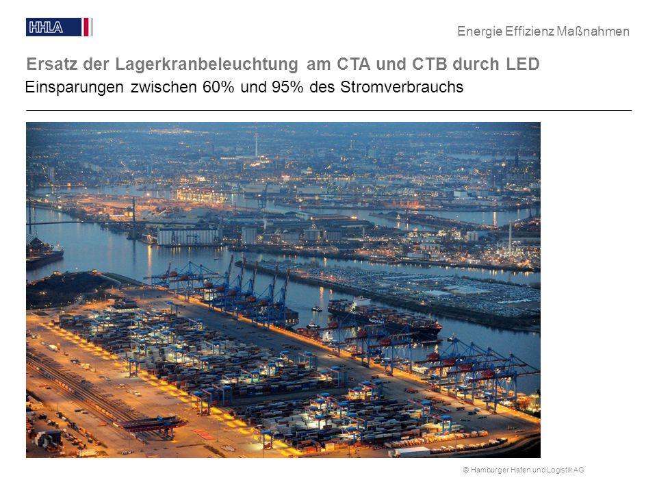 © Hamburger Hafen und Logistik AG Einsparungen zwischen 60% und 95% des Stromverbrauchs Ersatz der Lagerkranbeleuchtung am CTA und CTB durch LED Energ