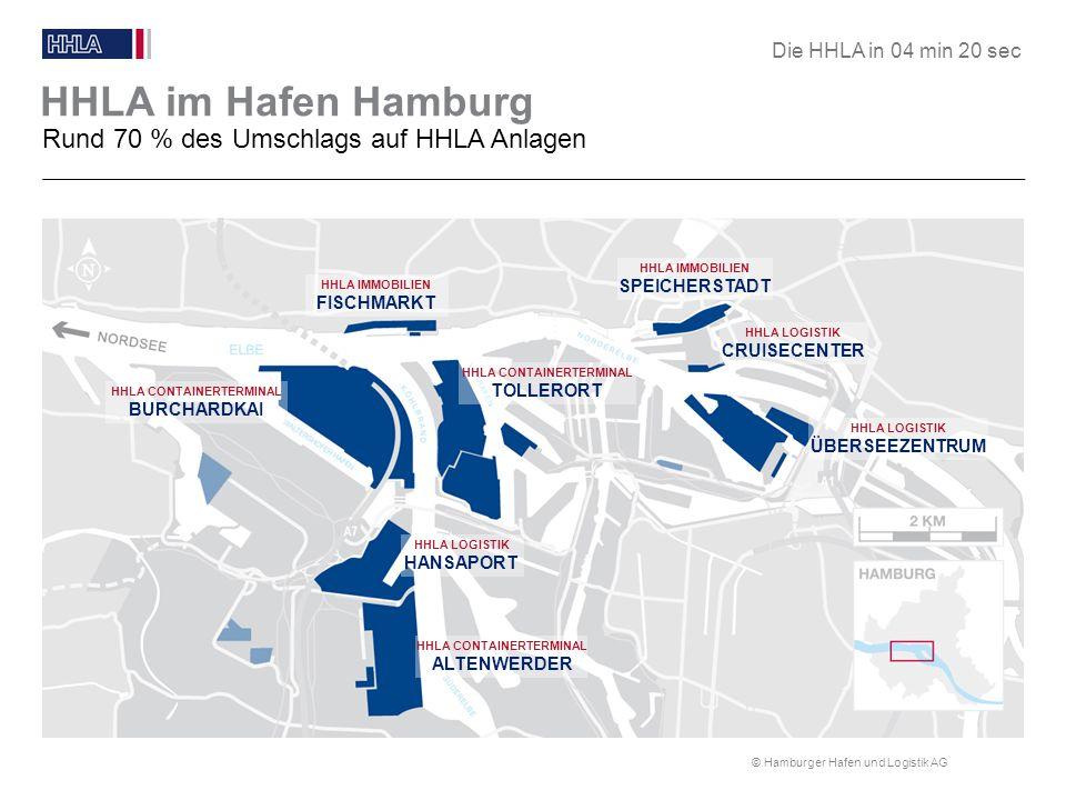 © Hamburger Hafen und Logistik AG HHLA im Hafen Hamburg Rund 70 % des Umschlags auf HHLA Anlagen HHLA CONTAINERTERMINAL BURCHARDKAI HHLA IMMOBILIEN FI