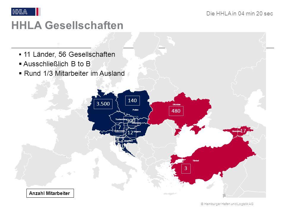 © Hamburger Hafen und Logistik AG Offene Fragen Energieaudit oder DIN 50001 Zentrale oder dezentrale Umsetzung Stand der Umsetzung der EU Richtlinie in nationale Gesetze Inhalt der nationalen Gesetze Multisite Zertifizierung möglich.