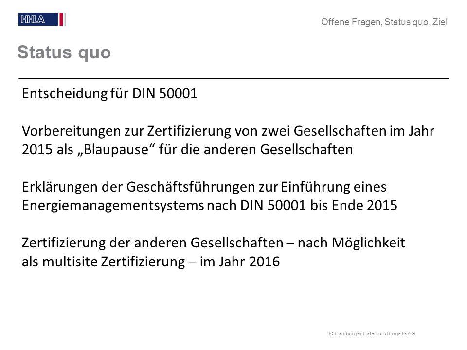 """© Hamburger Hafen und Logistik AG Status quo Entscheidung für DIN 50001 Vorbereitungen zur Zertifizierung von zwei Gesellschaften im Jahr 2015 als """"Bl"""