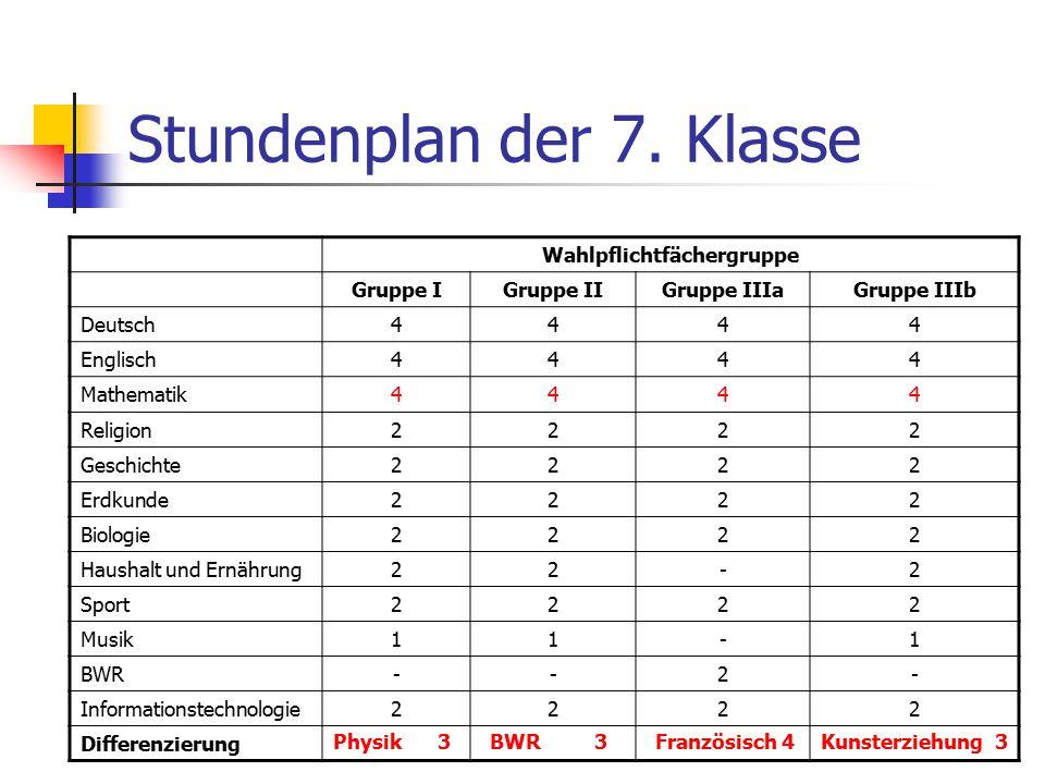Stundenplan der 7. Klasse Wahlpflichtfächergruppe Gruppe IGruppe IIGruppe IIIaGruppe IIIb Deutsch4444 Englisch4444 Mathematik4444 Religion2222 Geschic
