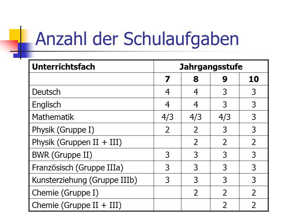 Anzahl der Schulaufgaben UnterrichtsfachJahrgangsstufe 78910 Deutsch4433 Englisch4433 Mathematik4/3 3 Physik (Gruppe I)2233 Physik (Gruppen II + III)2