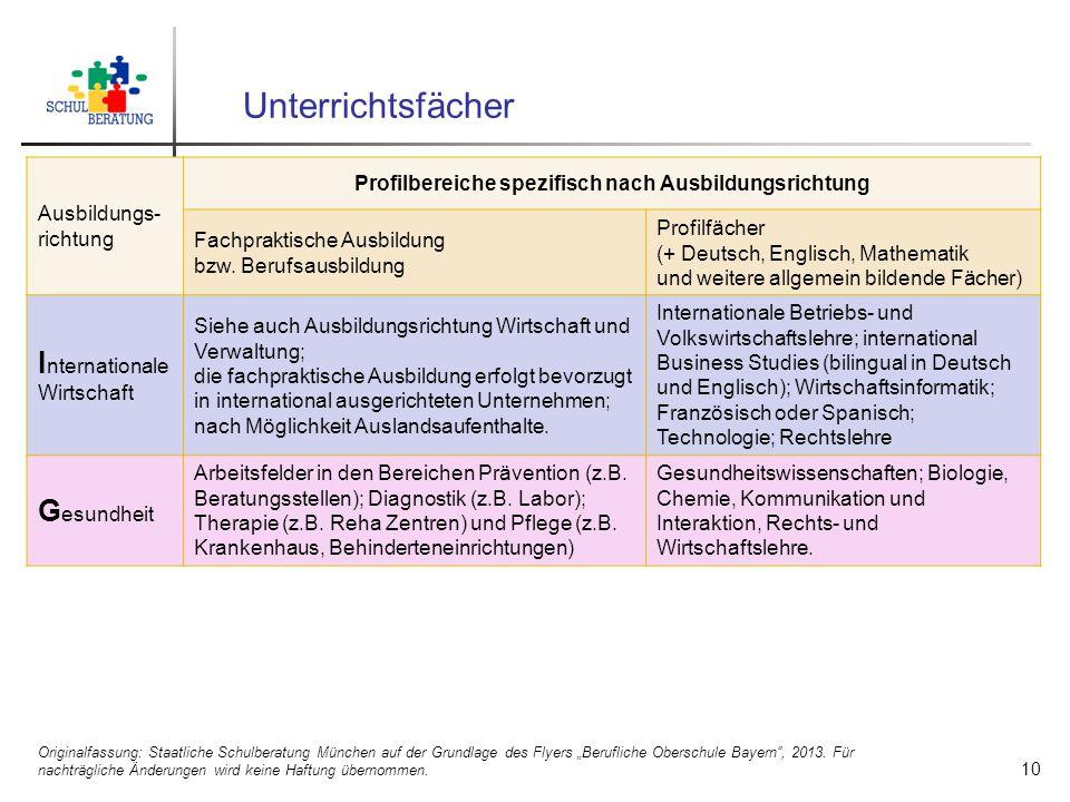 """Unterrichtsfächer Originalfassung: Staatliche Schulberatung München auf der Grundlage des Flyers """"Berufliche Oberschule Bayern"""", 2013. Für nachträglic"""