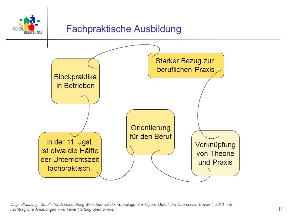 """Fachpraktische Ausbildung Originalfassung: Staatliche Schulberatung München auf der Grundlage des Flyers """"Berufliche Oberschule Bayern"""", 2013. Für nac"""