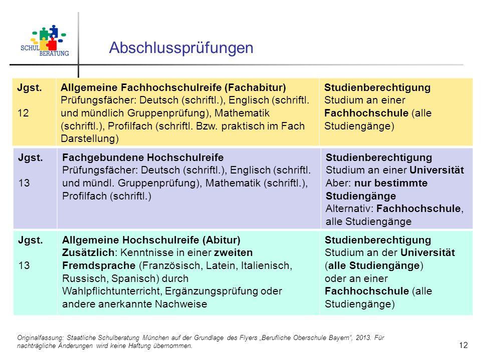 """Abschlussprüfungen Originalfassung: Staatliche Schulberatung München auf der Grundlage des Flyers """"Berufliche Oberschule Bayern"""", 2013. Für nachträgli"""