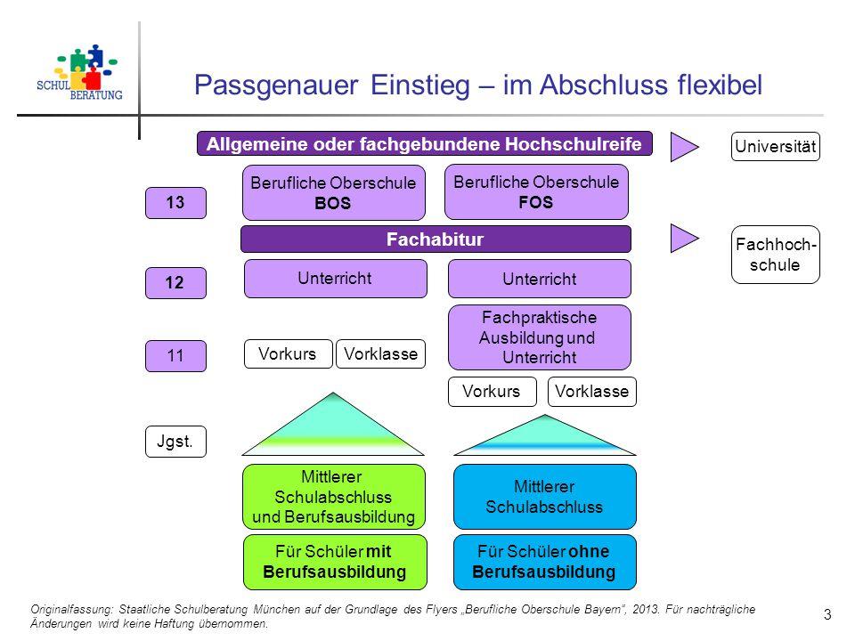 """Passgenauer Einstieg – im Abschluss flexibel Originalfassung: Staatliche Schulberatung München auf der Grundlage des Flyers """"Berufliche Oberschule Bay"""