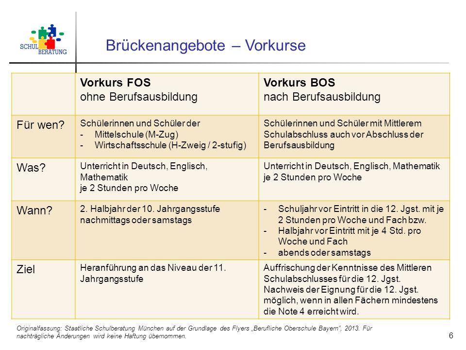 """Brückenangebote – Vorkurse Originalfassung: Staatliche Schulberatung München auf der Grundlage des Flyers """"Berufliche Oberschule Bayern"""", 2013. Für na"""