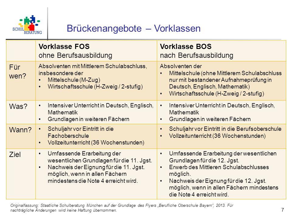 """Brückenangebote – Vorklassen Originalfassung: Staatliche Schulberatung München auf der Grundlage des Flyers """"Berufliche Oberschule Bayern"""", 2013. Für"""