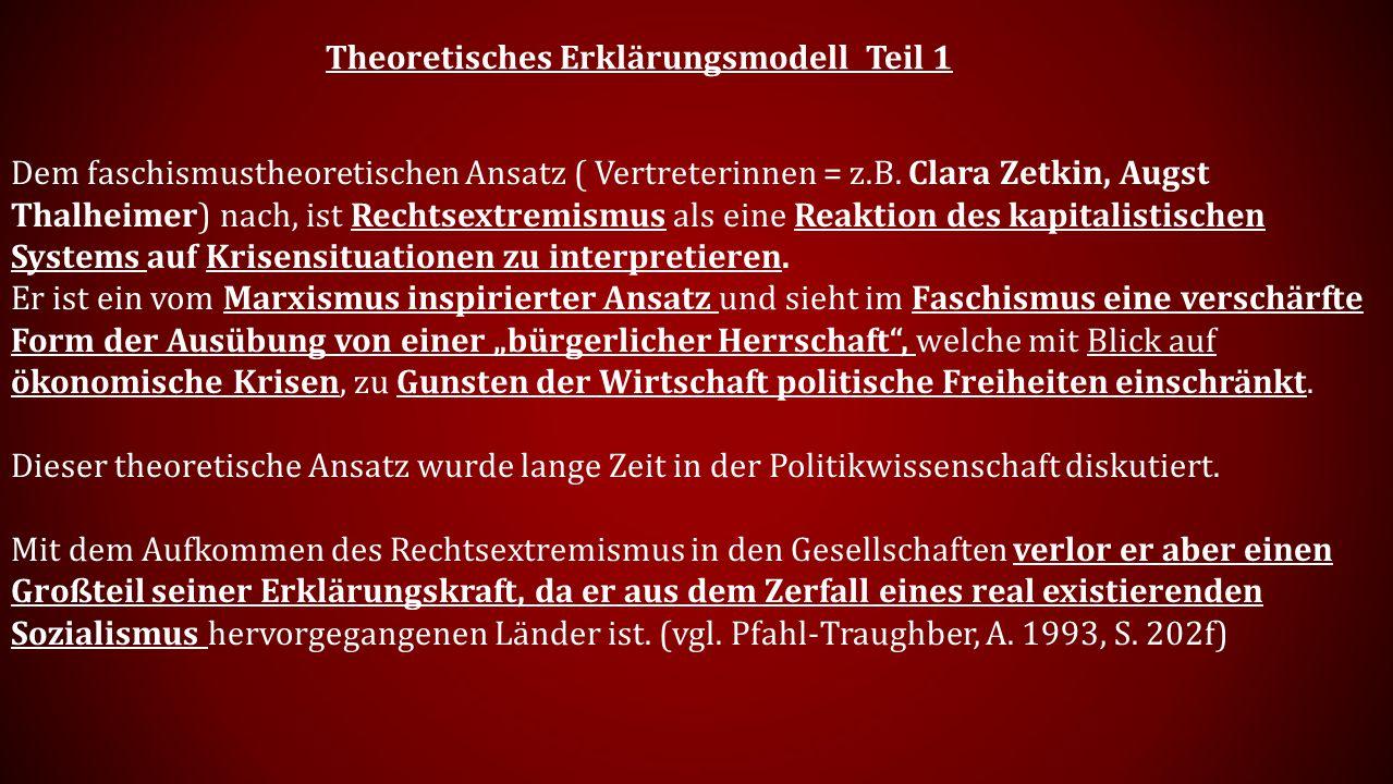 Theoretisches Erklärungsmodell Teil 1 Dem faschismustheoretischen Ansatz ( Vertreterinnen = z.B.