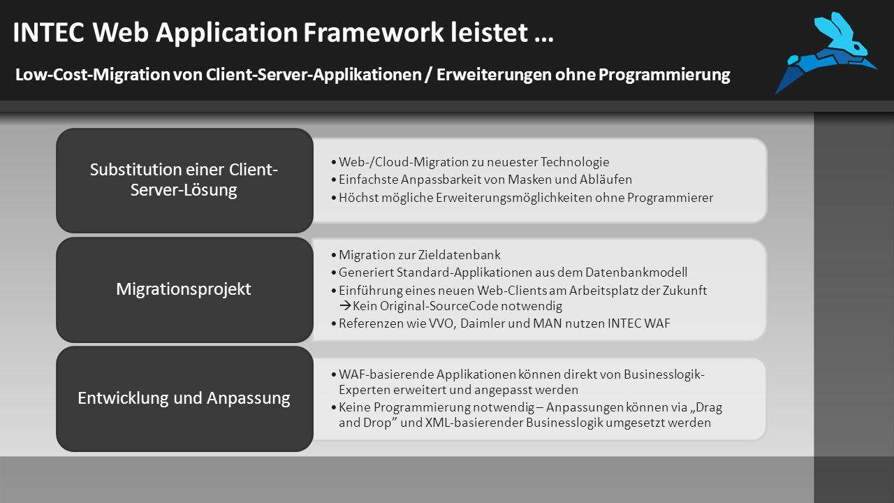 Warum INTEC Web Application Framework.