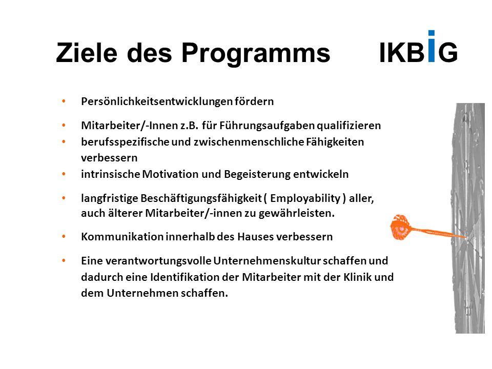 Ziele des Programms IKB i G Persönlichkeitsentwicklungen fördern Mitarbeiter/-Innen z.B. für Führungsaufgaben qualifizieren berufsspezifische und zwis