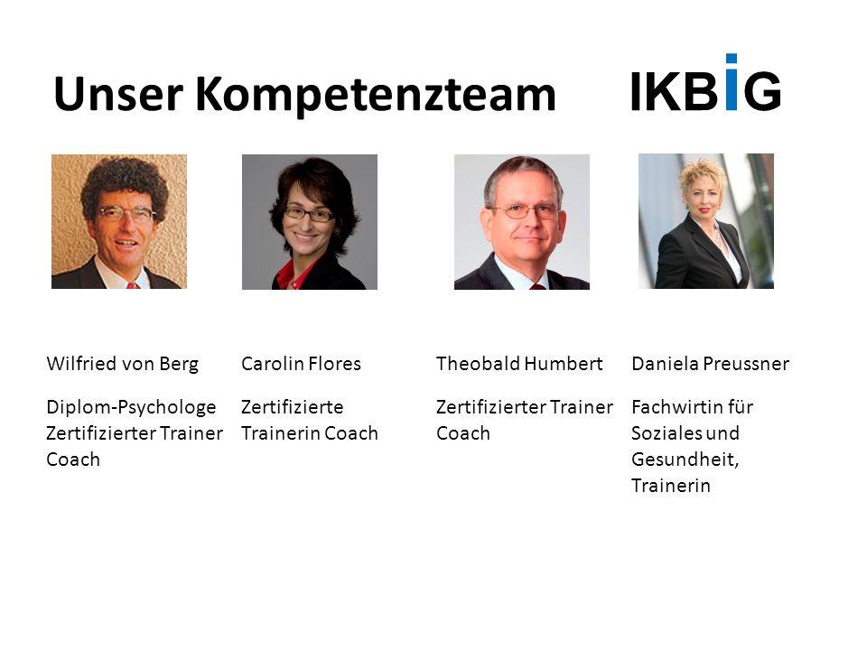 Unser Kompetenzteam IKB i G Wilfried von Berg Carolin Flores Theobald HumbertDaniela Preussner Diplom-Psychologe Zertifizierter Trainer Coach Zertifiz