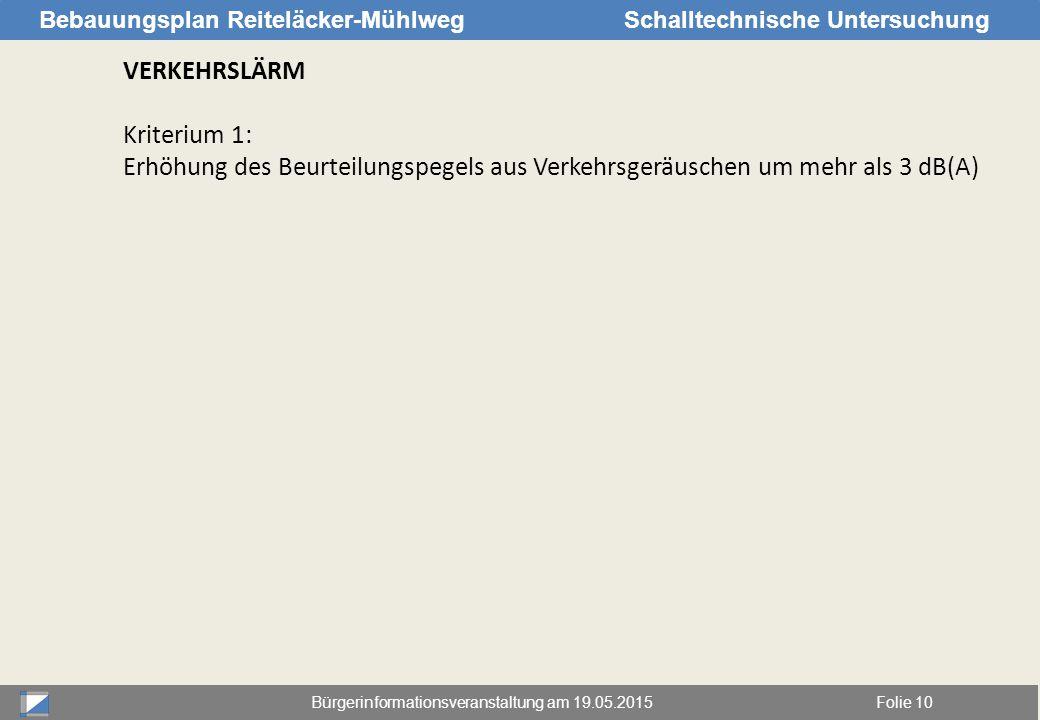 Bürgerinformationsveranstaltung am 19.05.2015Folie 10 Bebauungsplan Reiteläcker-MühlwegSchalltechnische Untersuchung VERKEHRSLÄRM Kriterium 1: Erhöhun