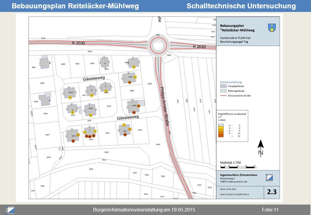 Bürgerinformationsveranstaltung am 19.05.2015Folie 11 Bebauungsplan Reiteläcker-MühlwegSchalltechnische Untersuchung
