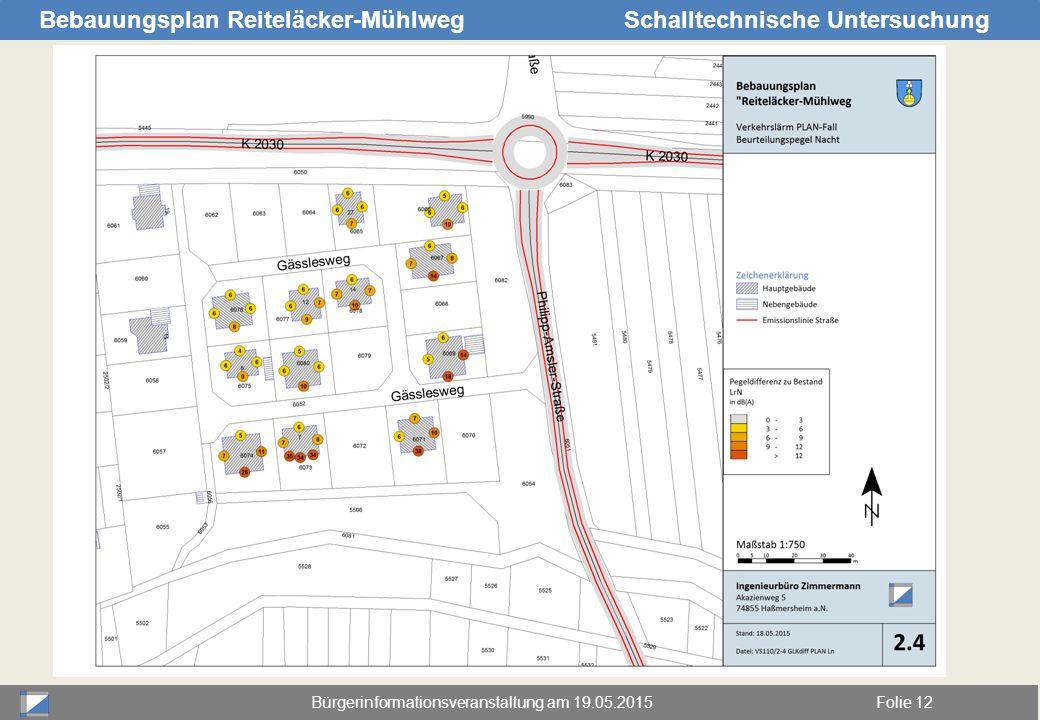 Bürgerinformationsveranstaltung am 19.05.2015Folie 12 Bebauungsplan Reiteläcker-MühlwegSchalltechnische Untersuchung