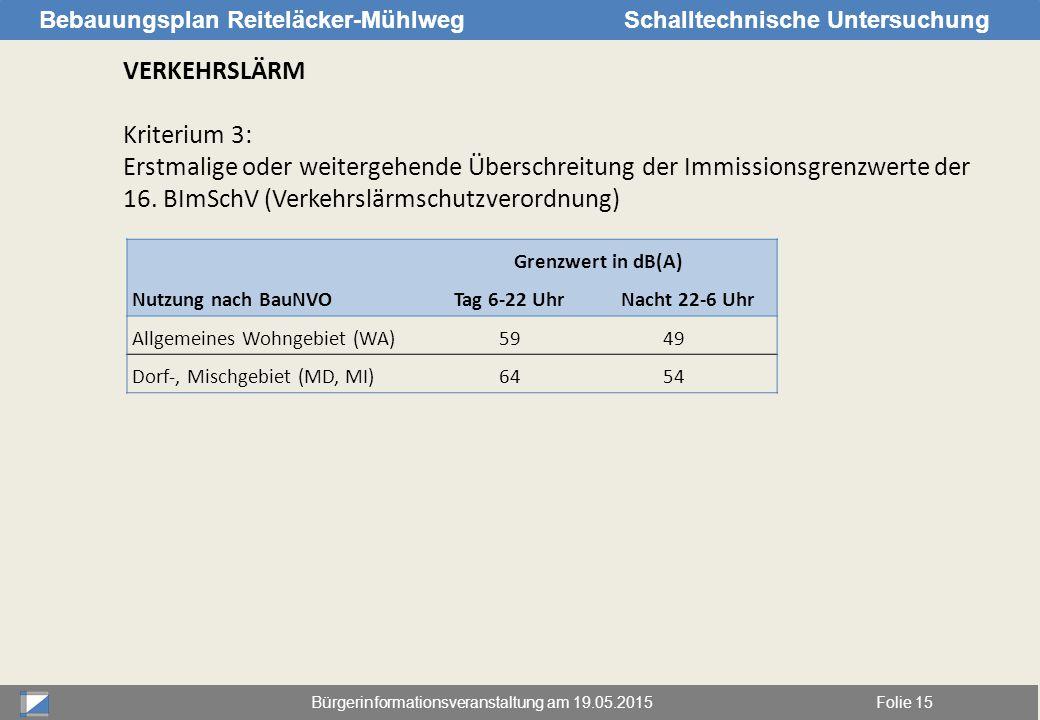 Bürgerinformationsveranstaltung am 19.05.2015Folie 15 Bebauungsplan Reiteläcker-MühlwegSchalltechnische Untersuchung VERKEHRSLÄRM Kriterium 3: Erstmal