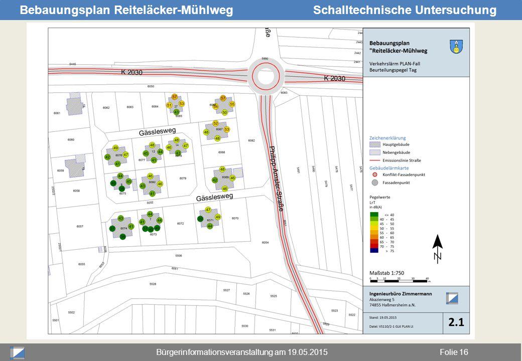 Bürgerinformationsveranstaltung am 19.05.2015Folie 16 Bebauungsplan Reiteläcker-MühlwegSchalltechnische Untersuchung