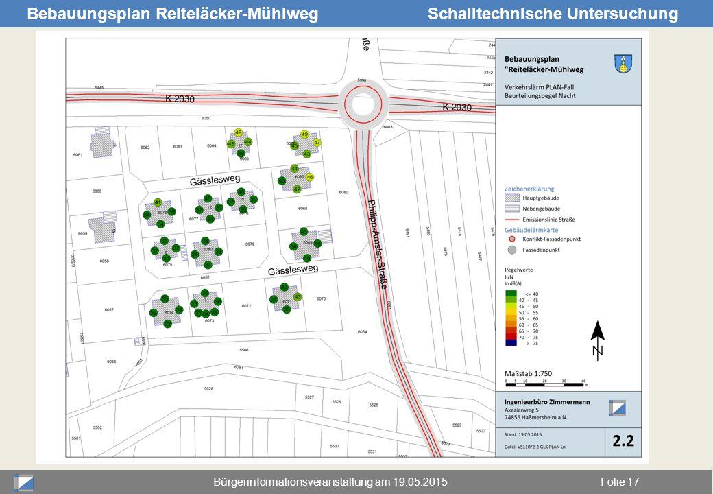 Bürgerinformationsveranstaltung am 19.05.2015Folie 17 Bebauungsplan Reiteläcker-MühlwegSchalltechnische Untersuchung