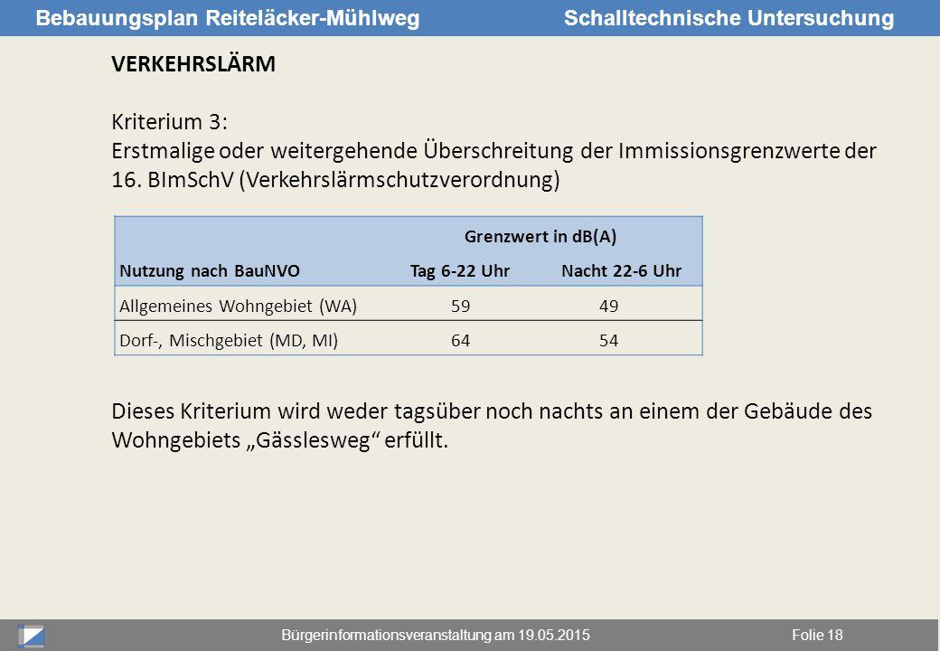 Bürgerinformationsveranstaltung am 19.05.2015Folie 18 Bebauungsplan Reiteläcker-MühlwegSchalltechnische Untersuchung VERKEHRSLÄRM Kriterium 3: Erstmal