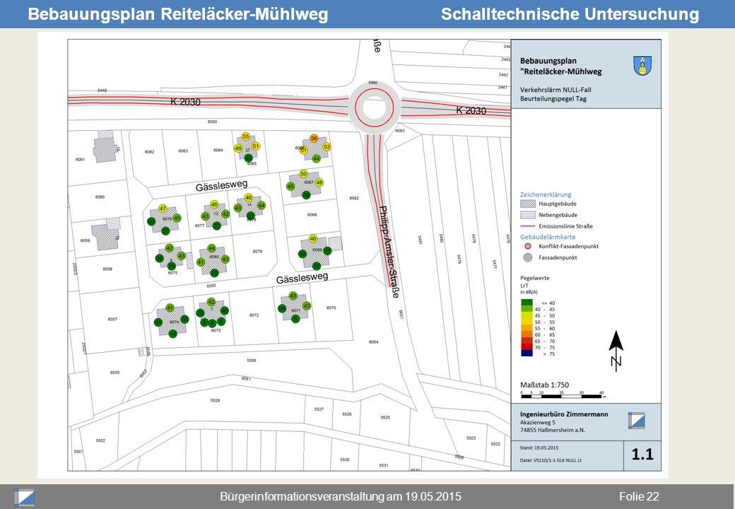 Bürgerinformationsveranstaltung am 19.05.2015Folie 22 Bebauungsplan Reiteläcker-MühlwegSchalltechnische Untersuchung