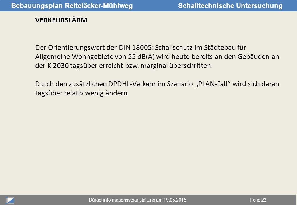 Bürgerinformationsveranstaltung am 19.05.2015Folie 23 Bebauungsplan Reiteläcker-MühlwegSchalltechnische Untersuchung VERKEHRSLÄRM Der Orientierungswer
