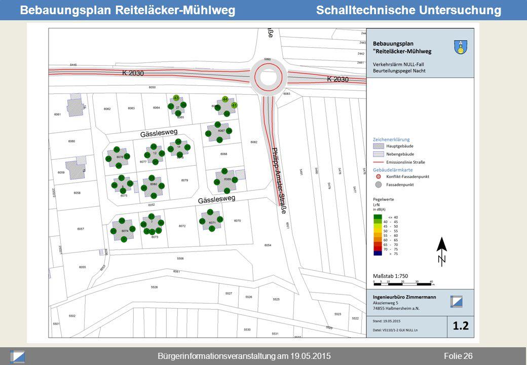 Bürgerinformationsveranstaltung am 19.05.2015Folie 26 Bebauungsplan Reiteläcker-MühlwegSchalltechnische Untersuchung