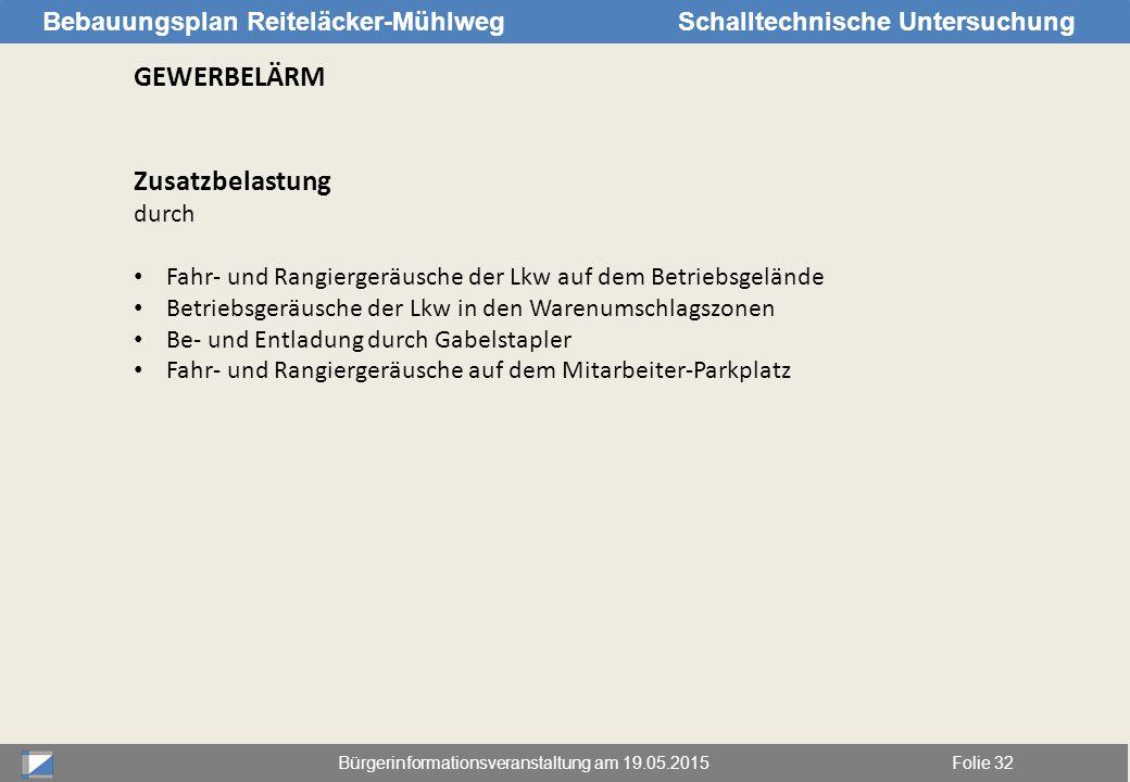 Bürgerinformationsveranstaltung am 19.05.2015Folie 32 Bebauungsplan Reiteläcker-MühlwegSchalltechnische Untersuchung GEWERBELÄRM Zusatzbelastung durch
