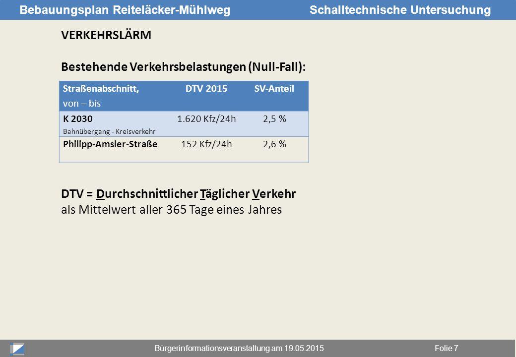 Bürgerinformationsveranstaltung am 19.05.2015Folie 7 Bebauungsplan Reiteläcker-MühlwegSchalltechnische Untersuchung VERKEHRSLÄRM Bestehende Verkehrsbe
